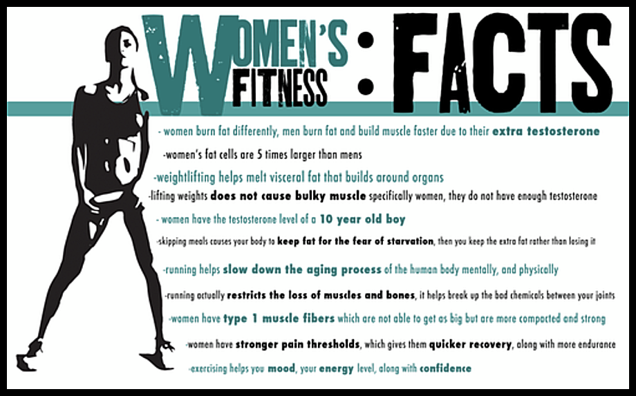 Women's Fitness Facts