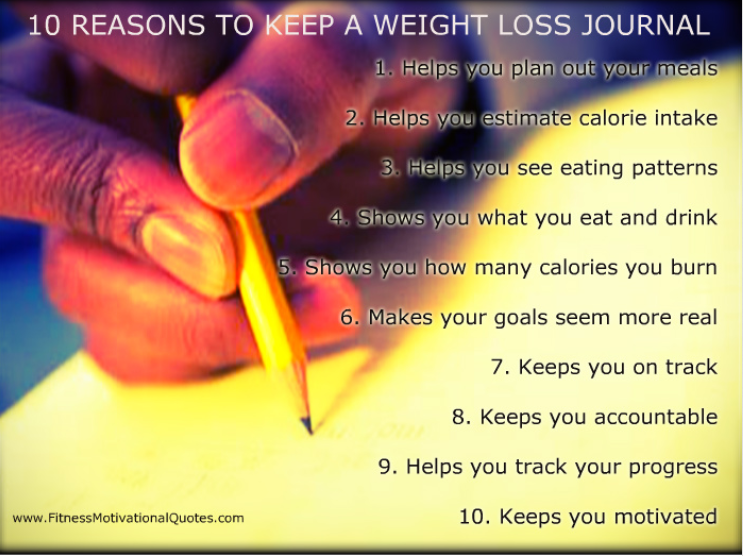 Why Is Good To Keep Weight Loss Journal