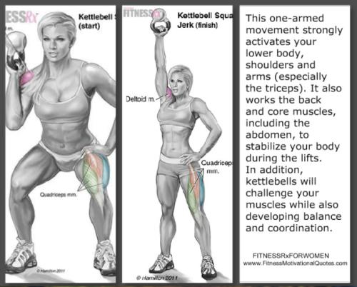 Kettlebell Squat Jerk Exercise